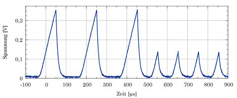 Schmitt-Trigger-Eingang des logischen Gatters bei belastetem Stromsensor (negative Schiene)