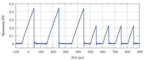 Kollektor des Transistors T1 bei belastetem Stromsensor (negative Schiene)