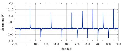 Stromsensor im unbelasteten Zustand (negative Schiene)