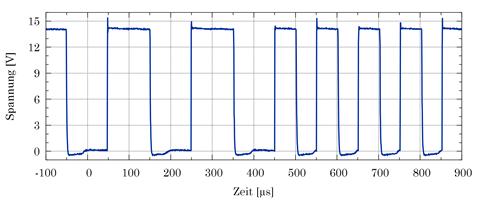 Stromsensor im belasteten Zustand (positive Schiene)