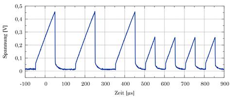 Kollektor des Transistors T1 bei belastetem Stromsensor (positive Schiene)