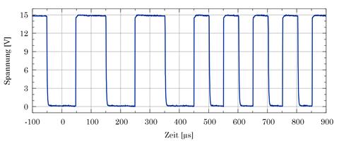 Stromsensor im unbelasteten Zustand (positive Schiene)